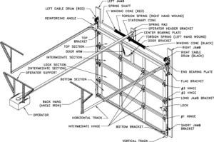 How to Install a Garage Door  Garagedoorrepairtorontoca