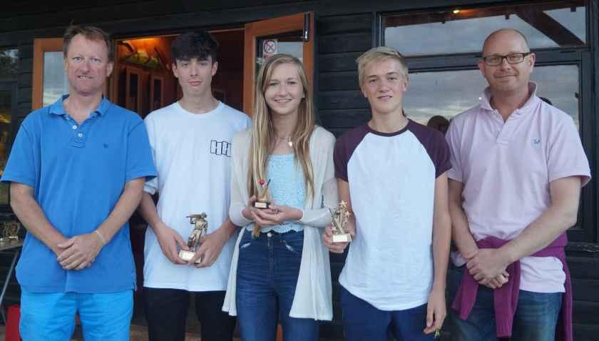 U15 Winners 2015