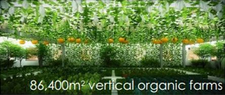 Sky City Vertical Farm - Image: Broad Group