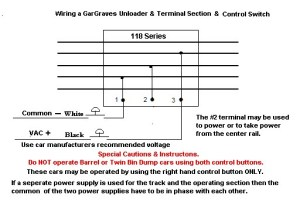 GarGraves\ Trackage\ Corporation  Diagrams and Instructions