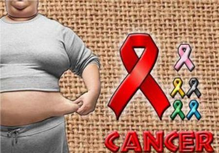 GarmaOnHealth.com: obesity can lead to cancer