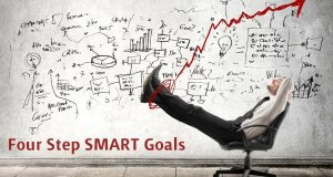 4 Steps To Make Your Goals Smart and Achievable