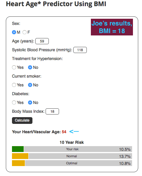 Heart age predictor BMI 18