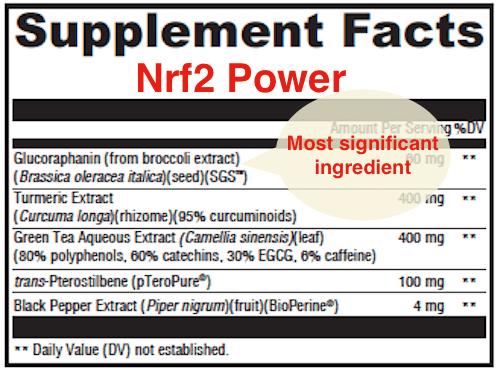 Nrf2 Power supplement ingredients
