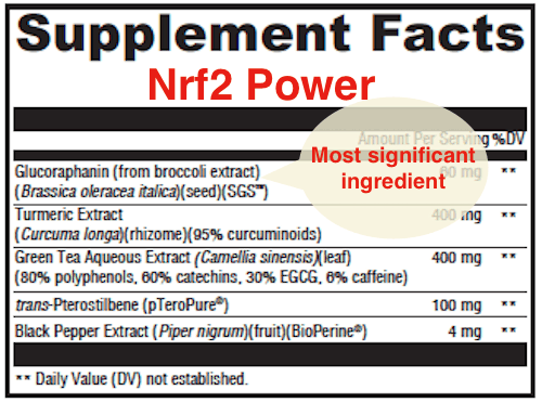 Nrf2 Power supplement ingredients