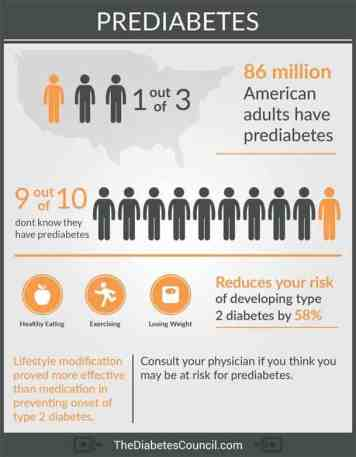 Take the Prediabetes Quiz