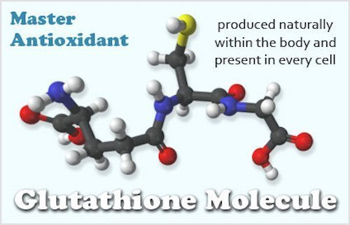 liposomal glutathione