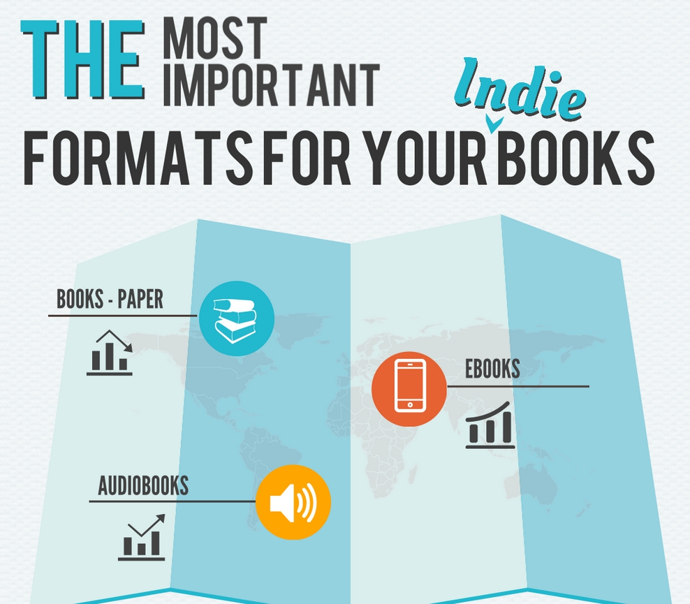 Indie Book Formats Full Width