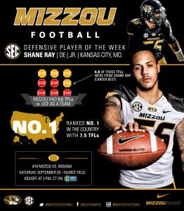 Shane Ray Mizzou Football SEC Defensive Player of the Week