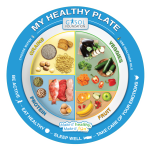 Downloadable My Healthy Plate Gasol Foundation
