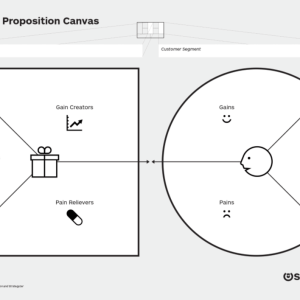 taller+Value+Proposition+Canvas