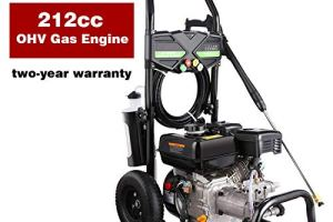 Gas Pressure Washers | Great Selection & Discount Prices on