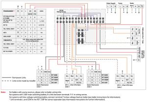 Danfoss 3 Spring Return Zone Valves  Common Heating Times
