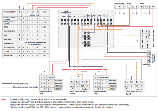 controls danfoss wiring diagram  relay wire diagram to