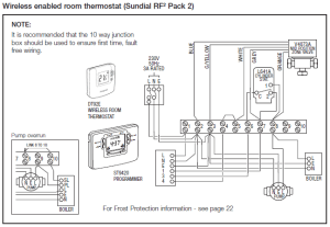 Central Heating Wiring Diagrams  Honeywell Sundial Y Plan