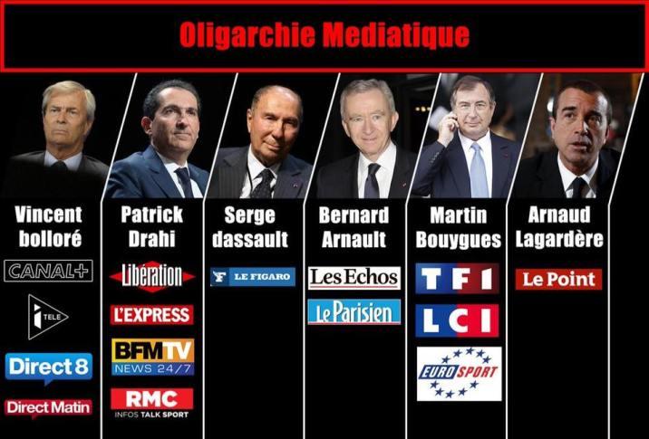 Medias_oligarchie