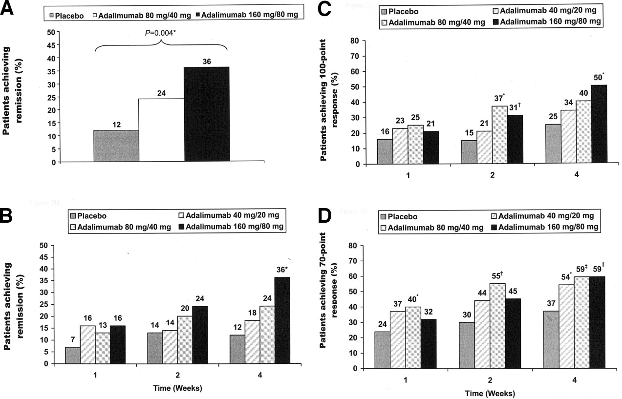 Human Anti Tumor Necrosis Factor Monoclonal Antibody