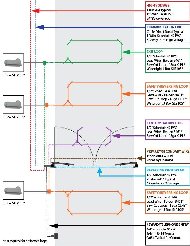 diagram electrical conduit wiring diagram full version hd