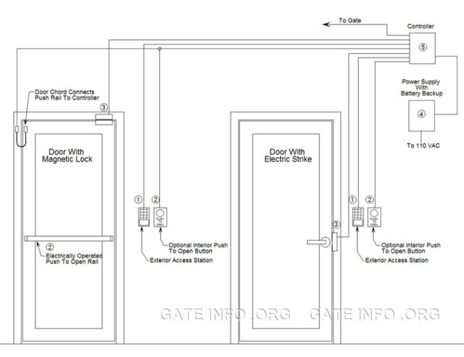 Wiring Diagram For Door Entry System - The Best Wiring Diagram 2017