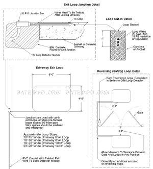 Cutin Loop Installation Diagram