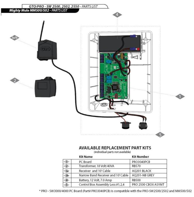 Kawasaki Mule 2500 Wiring Diagram Wiring Diagram – Kawasaki Mule 2500 Wiring Harness