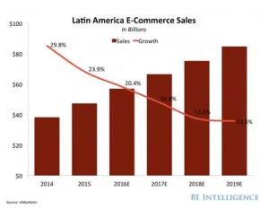 Business-Insider-Argentina