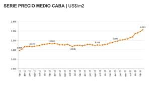 BA-USD-Prices-1