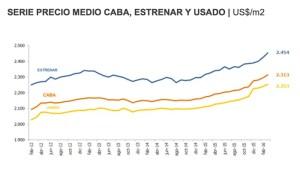 BA-USD-Prices-3