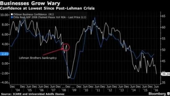 chile-economy-1