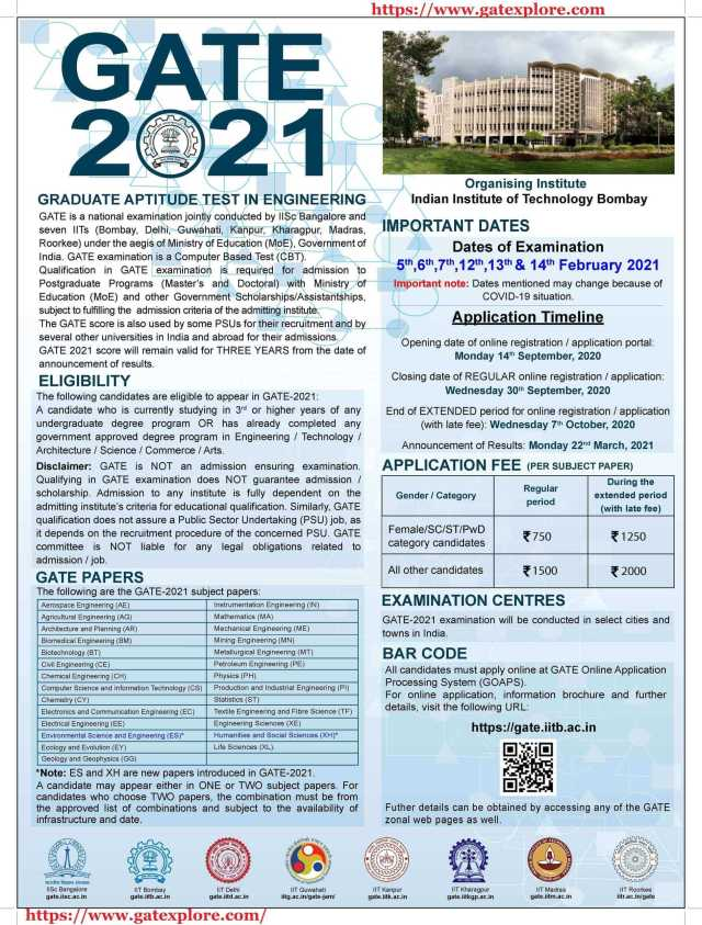 Notification Brochure of GATE 2021 released