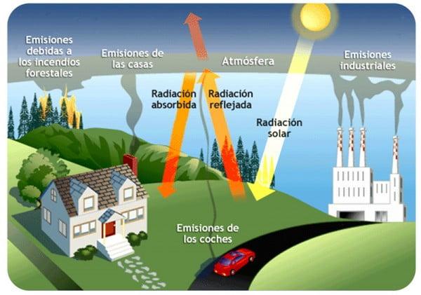 El-efecto-invernadero