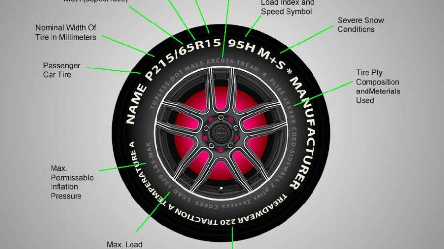 How To Read The Tire Sidewall Gator Auto Repair Exhaust Service Centre