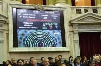Argentina crisi legge emergenza alimentare
