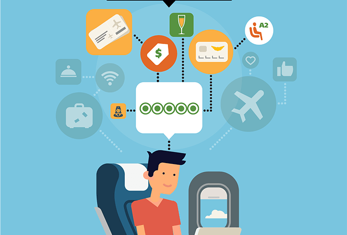 Travel Like a Pro with TripAdvisor Hacks