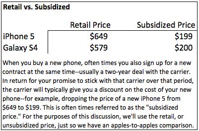 How Phone Subsidies Work