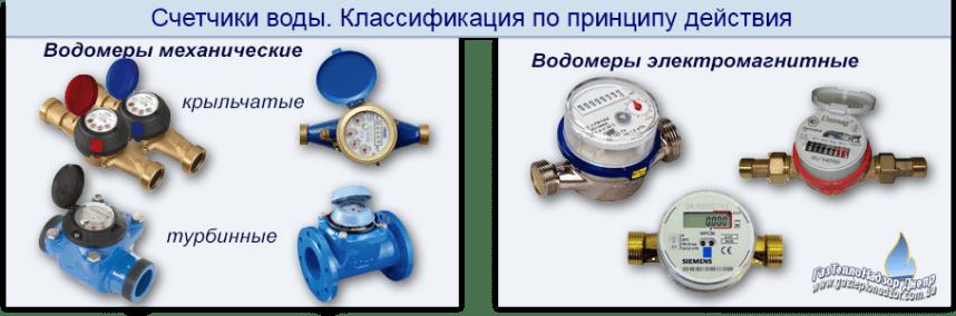 Счетчики воды. Установка счетчиков воды в г.Днепр