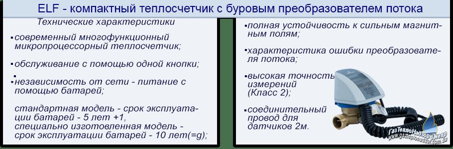 Elf и CQM-III-K - компактные теплосчетчики