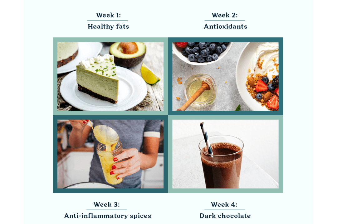 8 Food loaded with antioxidant, herbs and healthy fat