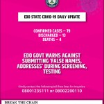 COVID-19: Edo govt warns against submitting details during screening, testing