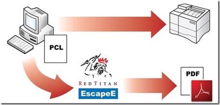 redtitan-conversao-pcl-para-pdf