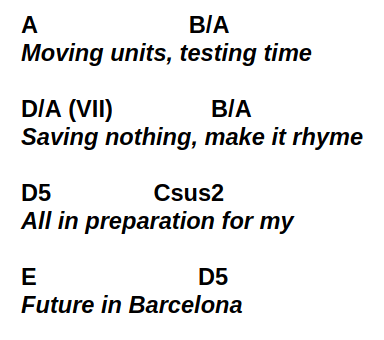 My Future In Barcelona - Guitar Tablature at GBV Guitar