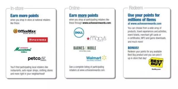 UChoose rewards for credit cards