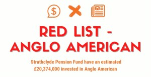 SPF Red List - Anglo American