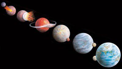Etapy powstania Księżyca wg teorii kosmicznej katastrofy