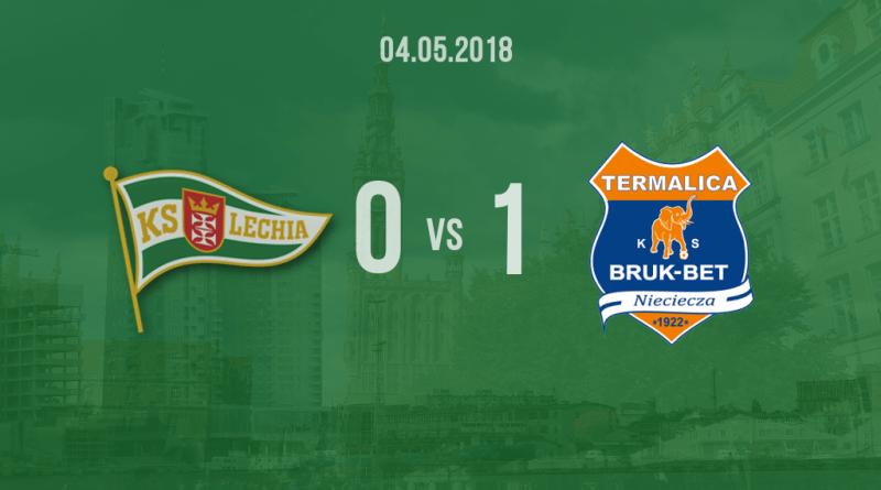 Lechia Gdańsk vs Termalica