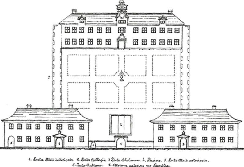 Plan Kolegium Jezuickiego w czasach napoleońskich