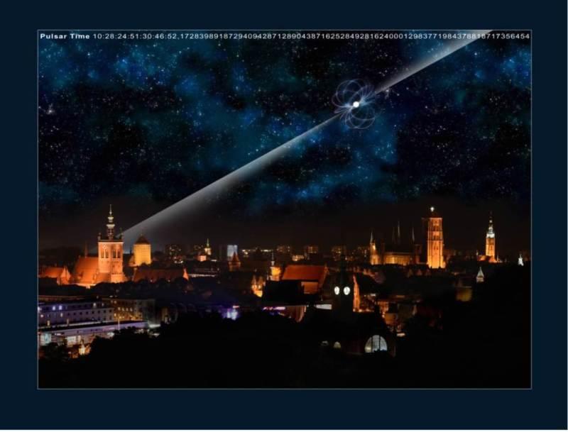 """Wizualizacja działania zegara pulsarowego """"Gdańsk 2011""""; źródło: grafika K. Gollnau, E. Grela"""