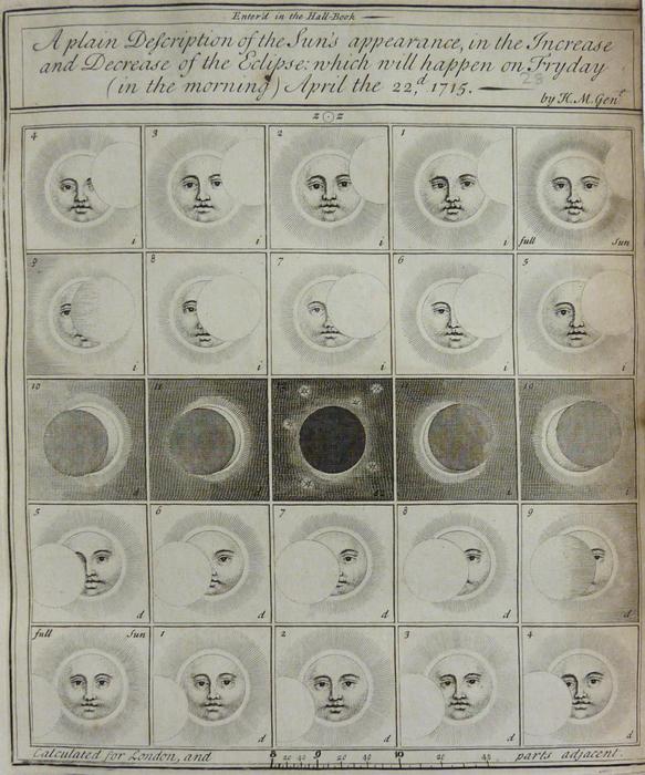 zaćmienie w 1715