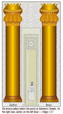 filary Świątyni Salomona