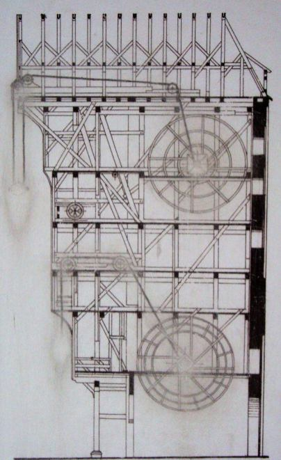 Schemat Żurawia